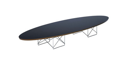 Table basse ovale nouvelle tendance 2 le blog d co de mlc - Table basse ovale design ...